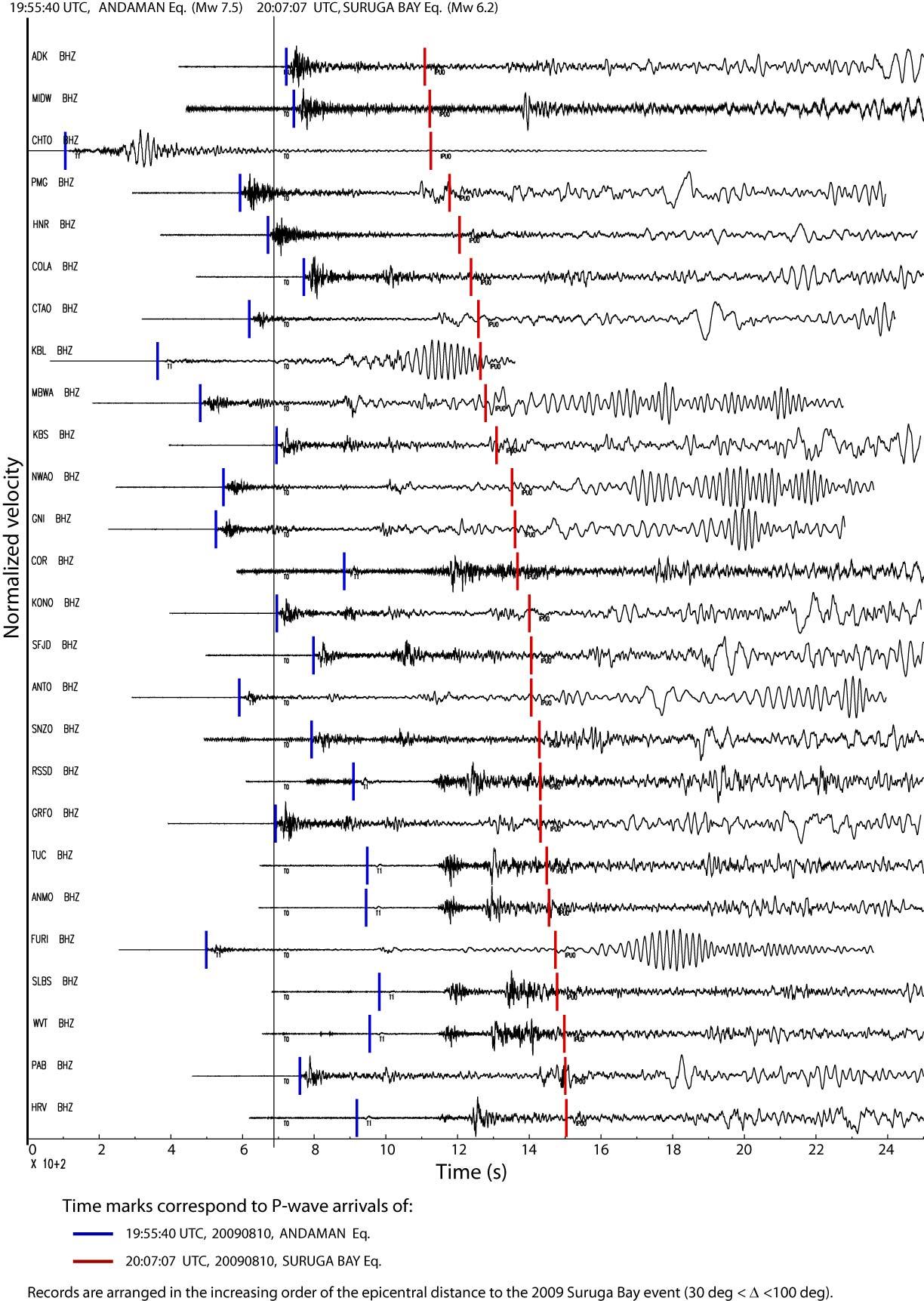 2009年駿河湾の地震 ─震源過程 ...